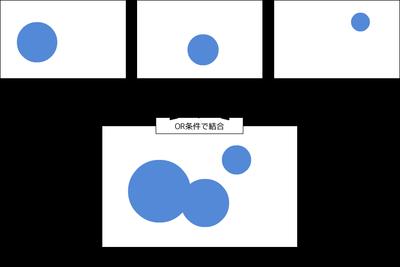 ベン図:合成した対象A, B, C