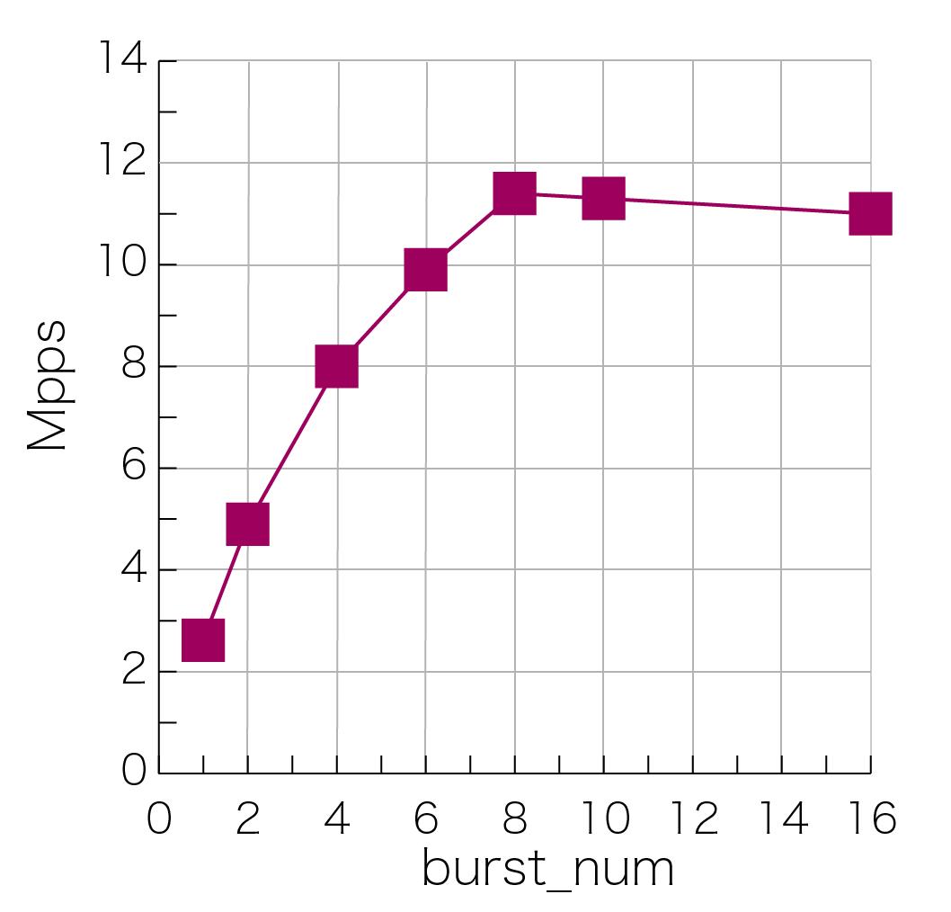 03-charts.png