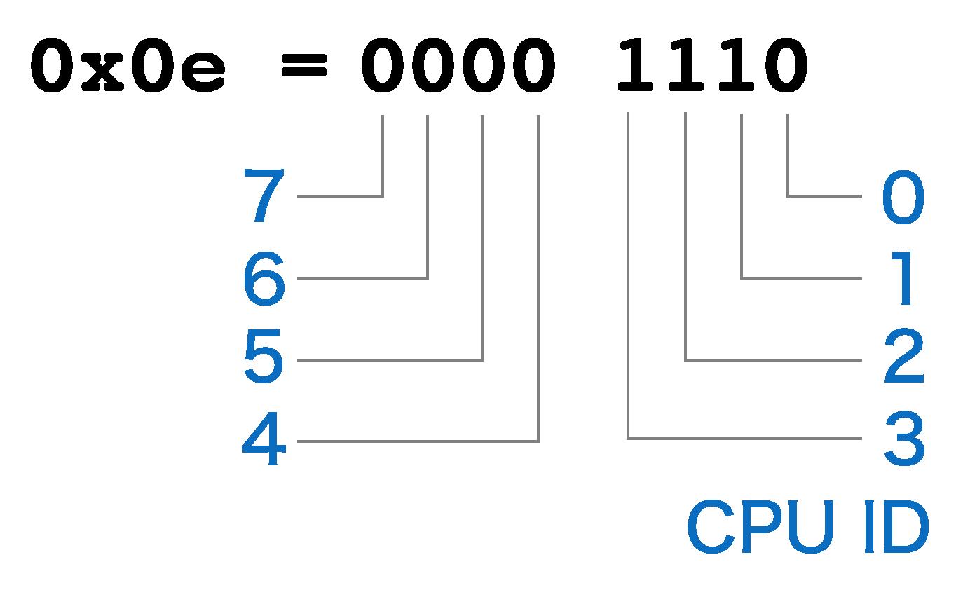 11-cpu-set.png