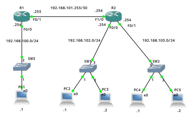 topology2-1
